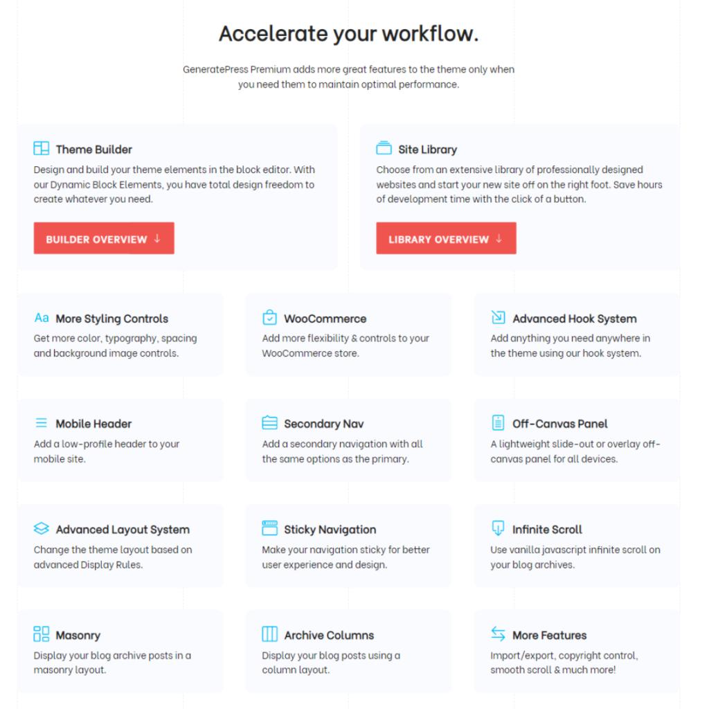 Features von GeneratePress Premium